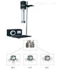 Y300-D实验室高粘度食品均质乳化机