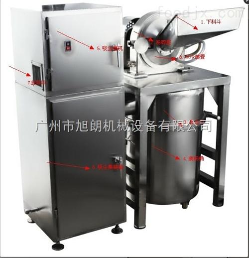 304食品级不锈钢中药材打粉机/水冷高效粉碎机