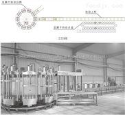 机制百叶生产线