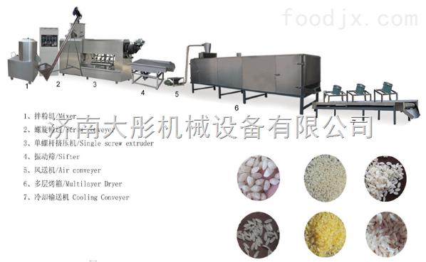 自热米饭大米生产设备价格厂