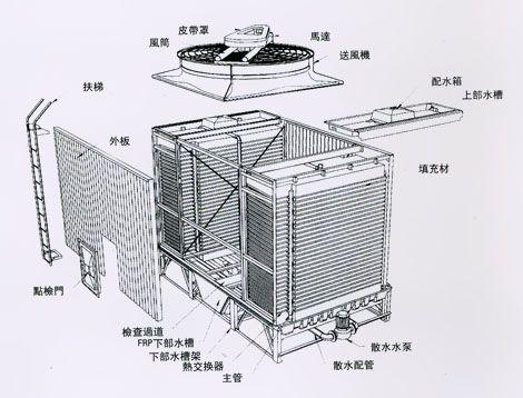 淮安冷却塔生产厂家_中国食品机械设备网