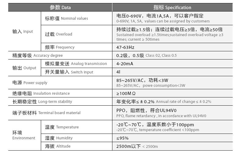 PMW100系列单相交流智能表