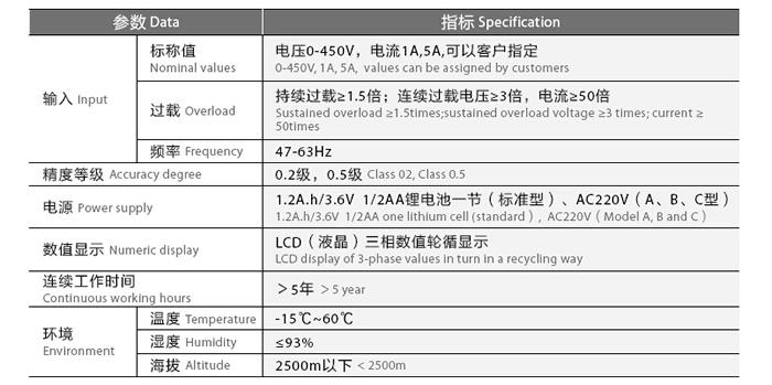 PMW110/310超低功耗系列数显仪表