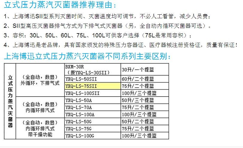YXQ-LS-75SII-博迅YXQ-LS-75SII教程蒸汽灭菌sipserver2008高压图片