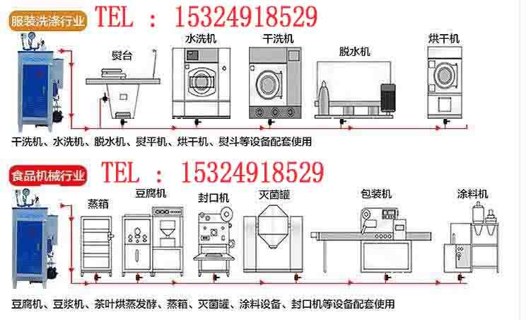 产品库 食品通用设备 热交换设备 蒸汽发生器 ldr 水泥管保温养护蒸汽